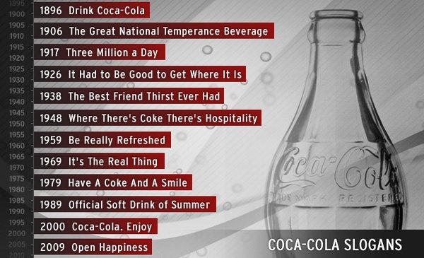 Coca-Cola Brand Slogans