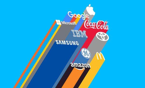 The Brand Identity Checklist