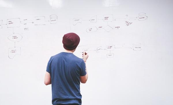 Brand Strategy Workshop For Startups