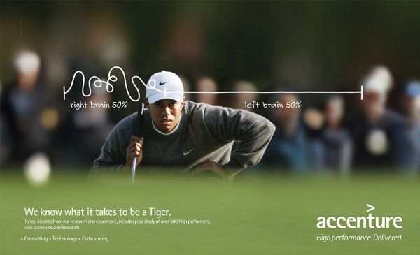Tiger Woods and Accenture brand endorsement strategy