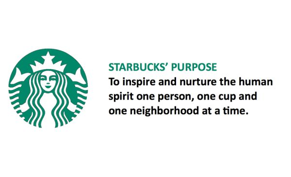 Developing Your Brand Purpose - Starbucks Example