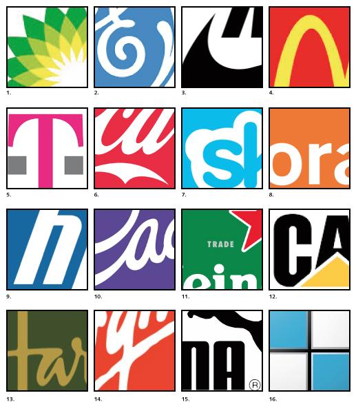 Activos de marca