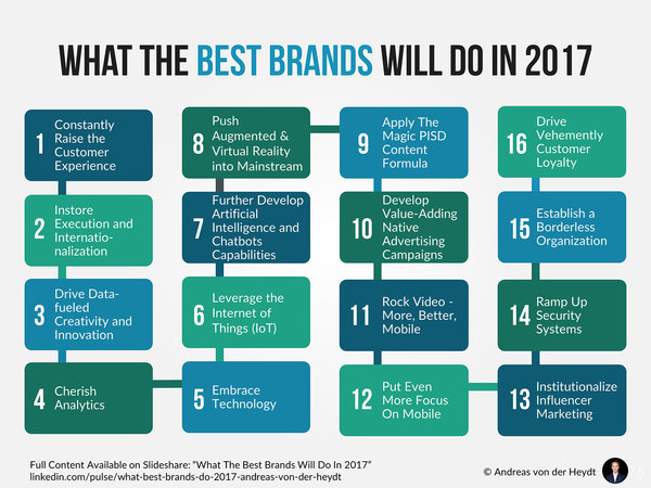 What The Best Brands Will Do In 2017