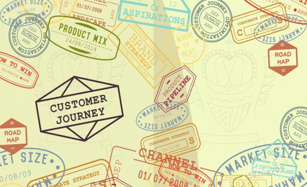 14 Ways Brands Can Evaluate Customer Journeys