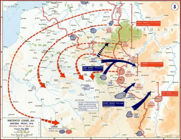 Battle of Somme Strategy