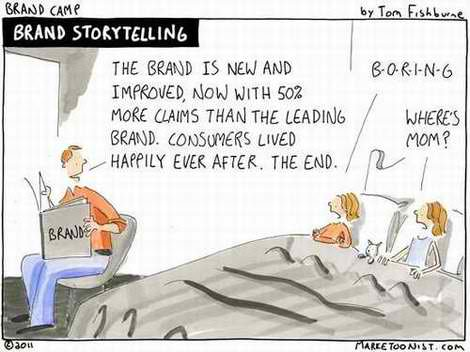 Brand Strategy Story Telling
