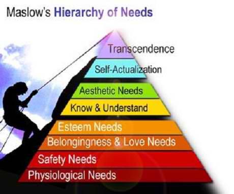 Branding And Basic Human Needs | Branding Strategy Insider